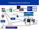 e science grid architecture