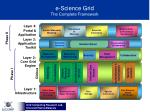 e science grid the complete framework