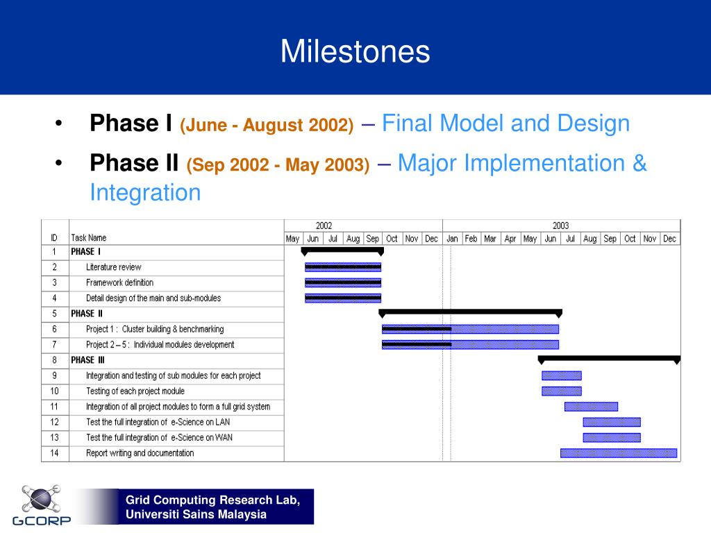 phase 2 individual project
