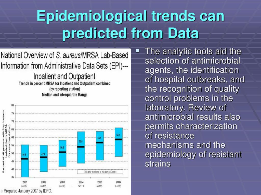 Epidemiological trends can predicted from Data