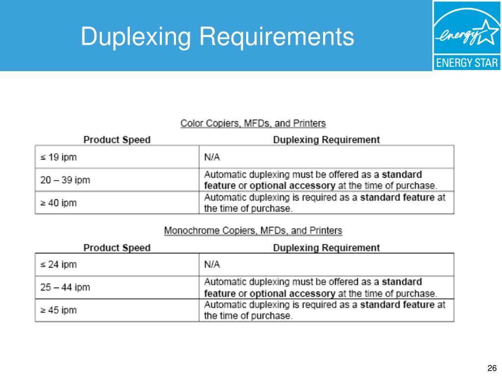 Duplexing Requirements