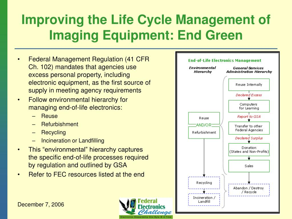 Federal Management Regulation (41 CFR Ch. 102) mandates that agencies use excess personal property, including electronic equipment, as the first source of supply in meeting agency requirements