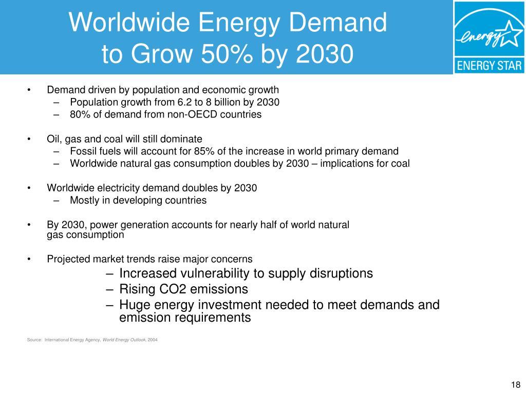 Worldwide Energy Demand