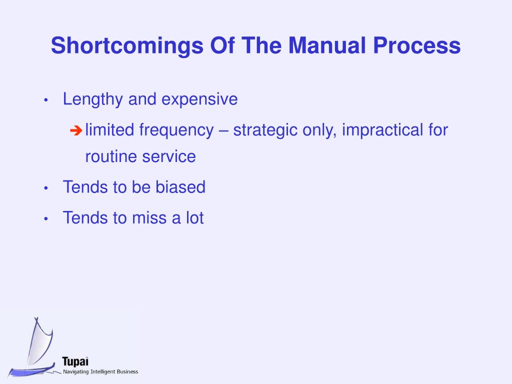 Shortcomings Of The Manual Process