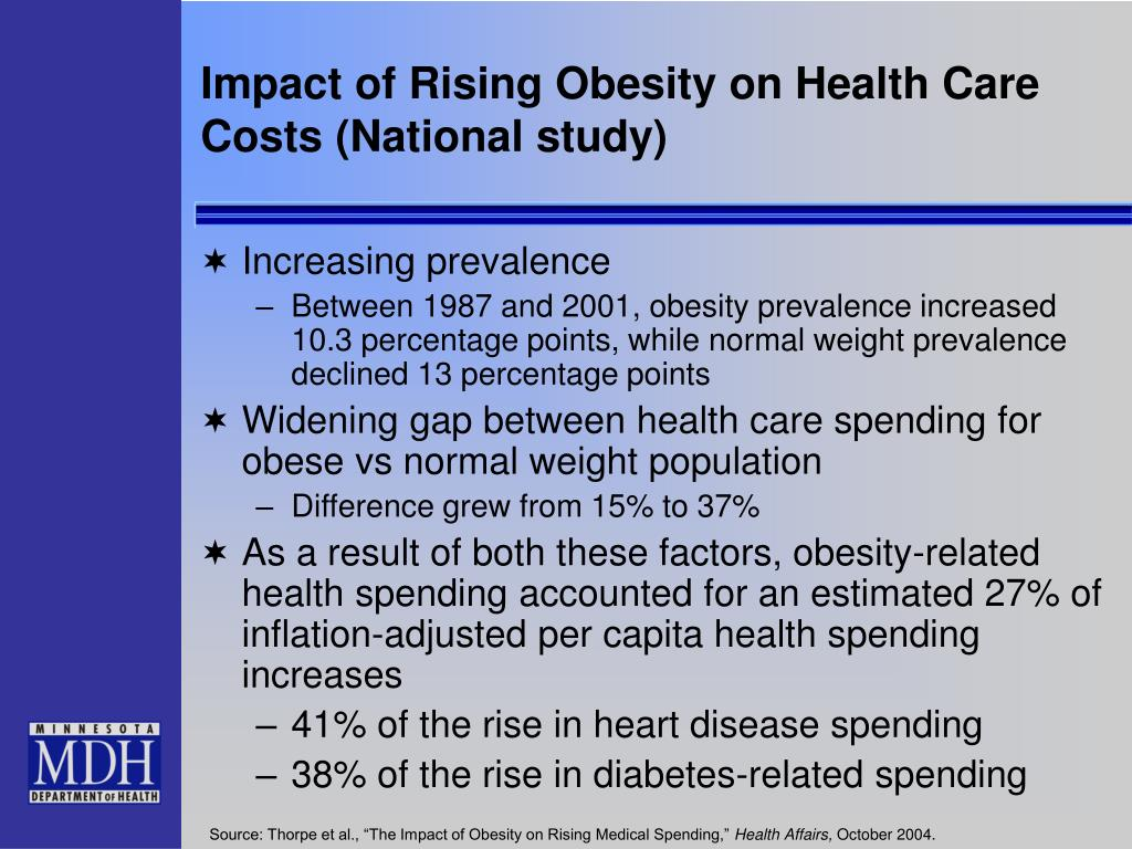 Impact of Rising Obesity on Health Care Costs (National study)