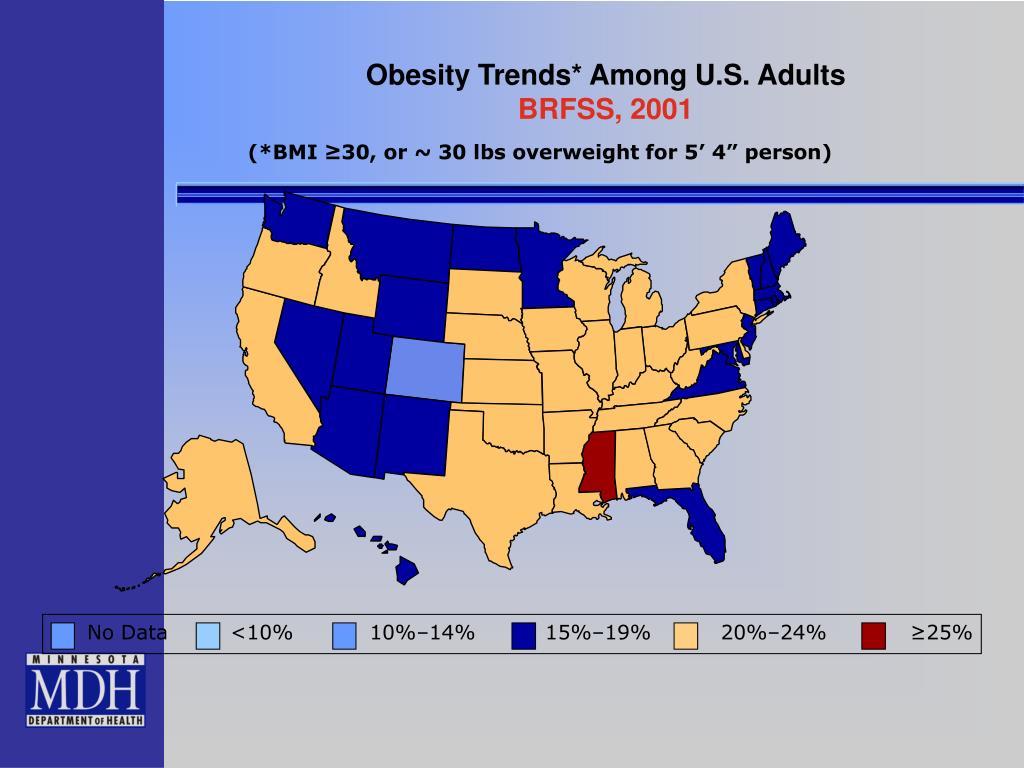 Obesity Trends* Among U.S. Adults
