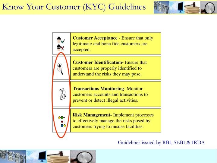 Know Your Customer (KYC) Guidelines