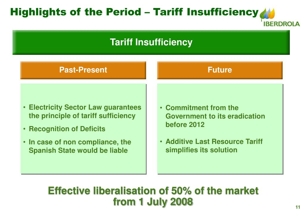 Highlights of the Period – Tariff Insufficiency