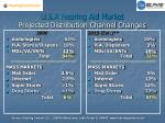 u s a hearing aid market projected distribution channel changes
