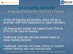 u s a hearing aid market projected distribution channel changes17