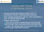 u s a hearing aid market projected unit forecast w mass market channels25