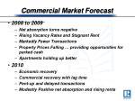 commercial market forecast