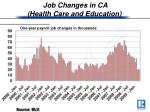 job changes in ca health care and education