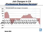 job changes in ca professional business services