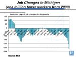 job changes in michigan one million fewer workers from 2000