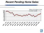 recent pending home sales