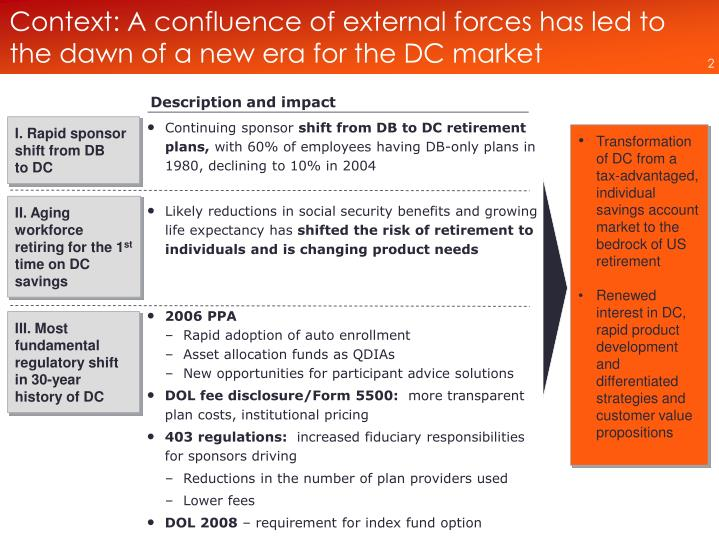 Context a confluence of external forces has led to the dawn of a new era for the dc market