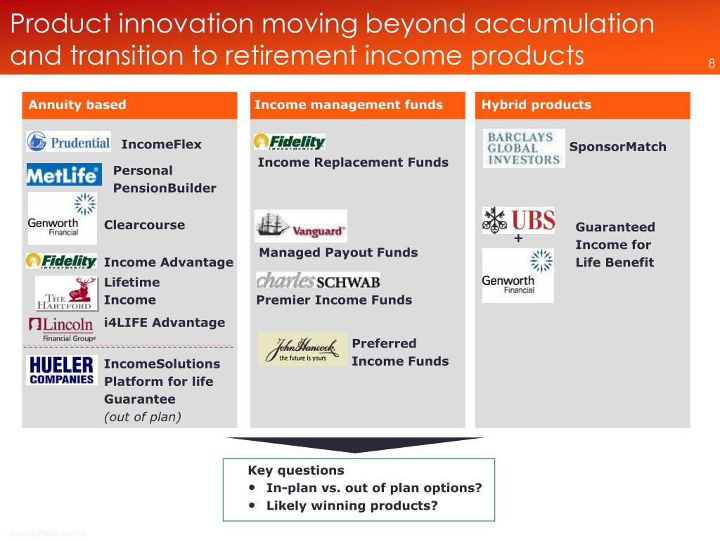 Product innovation moving beyond accumulation and transition to retirement income products