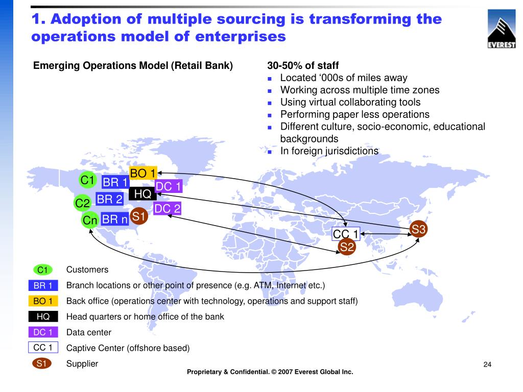 1. Adoption of multiple sourcing is transforming the operations model of enterprises