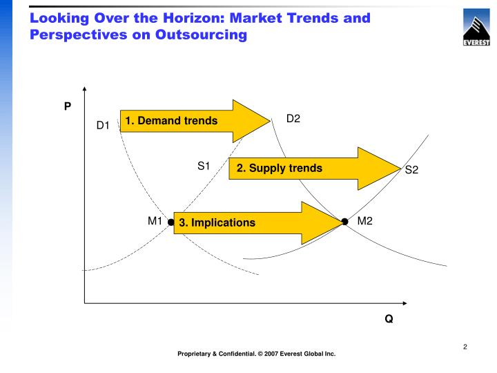 Looking over the horizon market trends and perspectives on outsourcing2