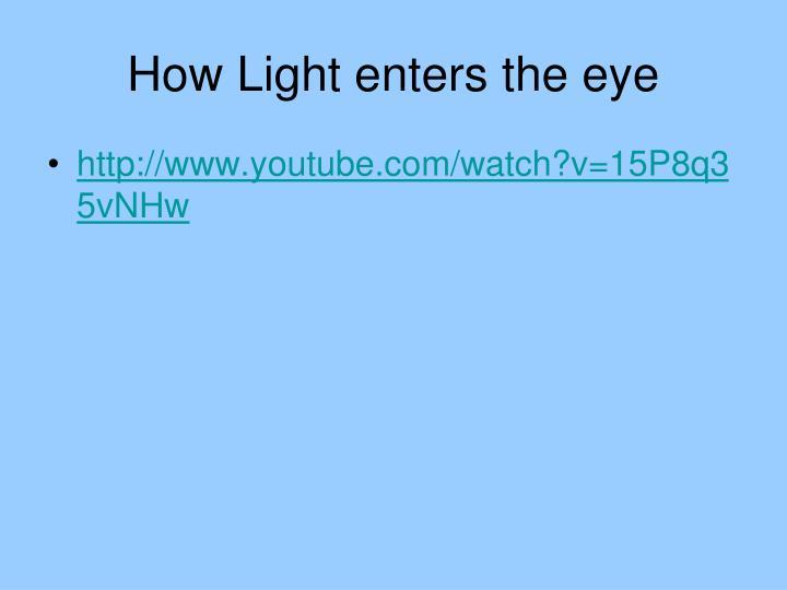 How Light enters the eye