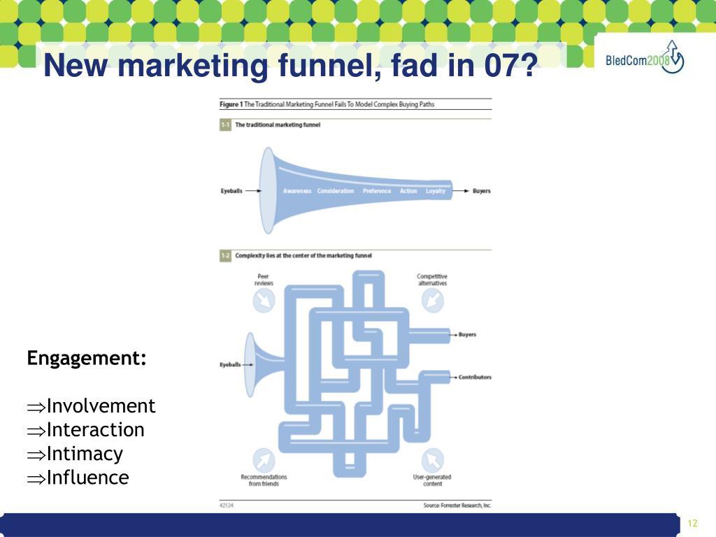 New marketing funnel, fad in 07?