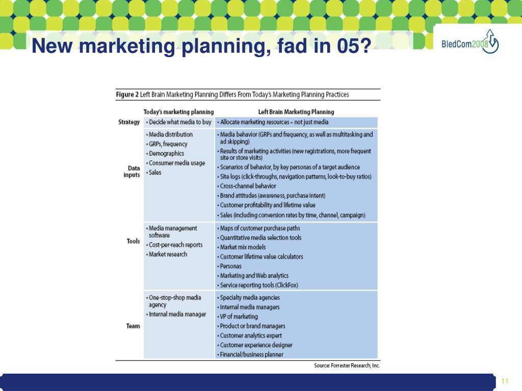 New marketing planning, fad in 05?