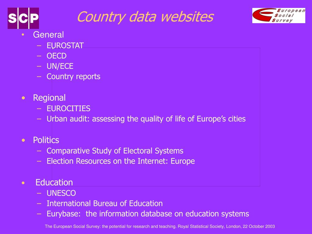 Country data websites