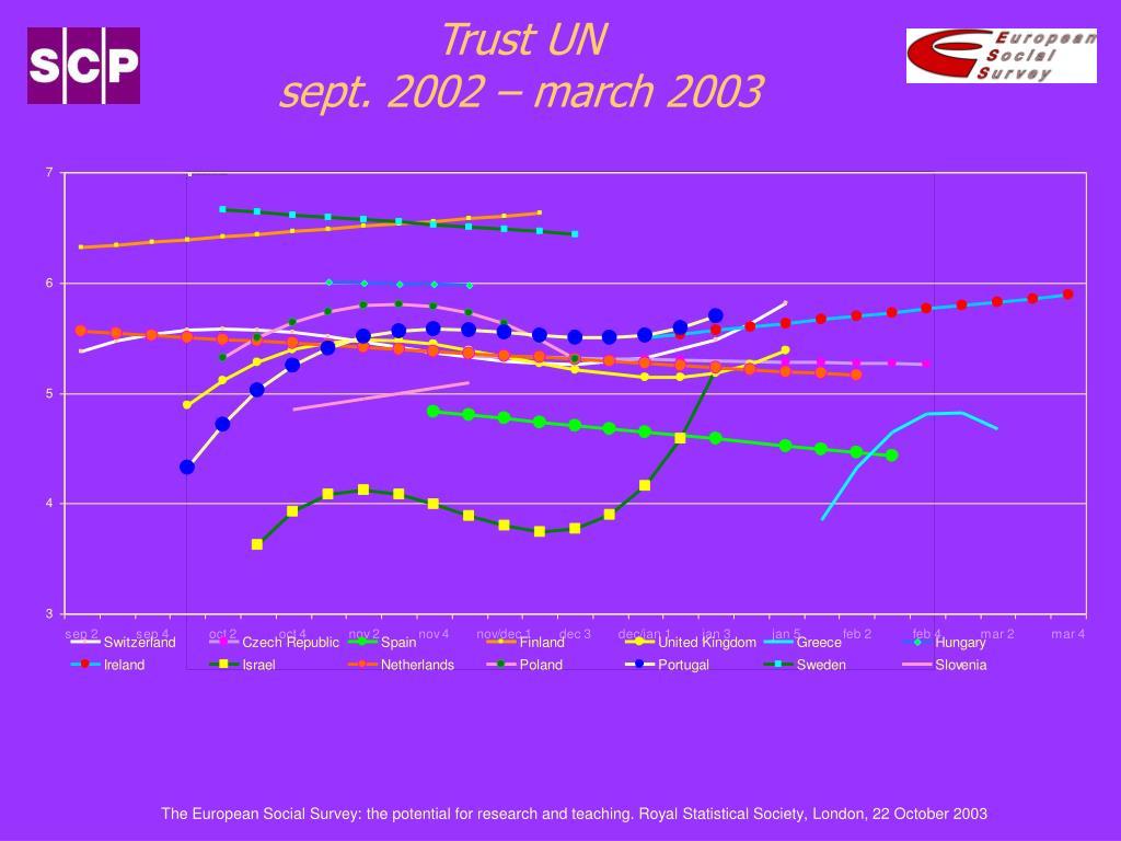Trust UN