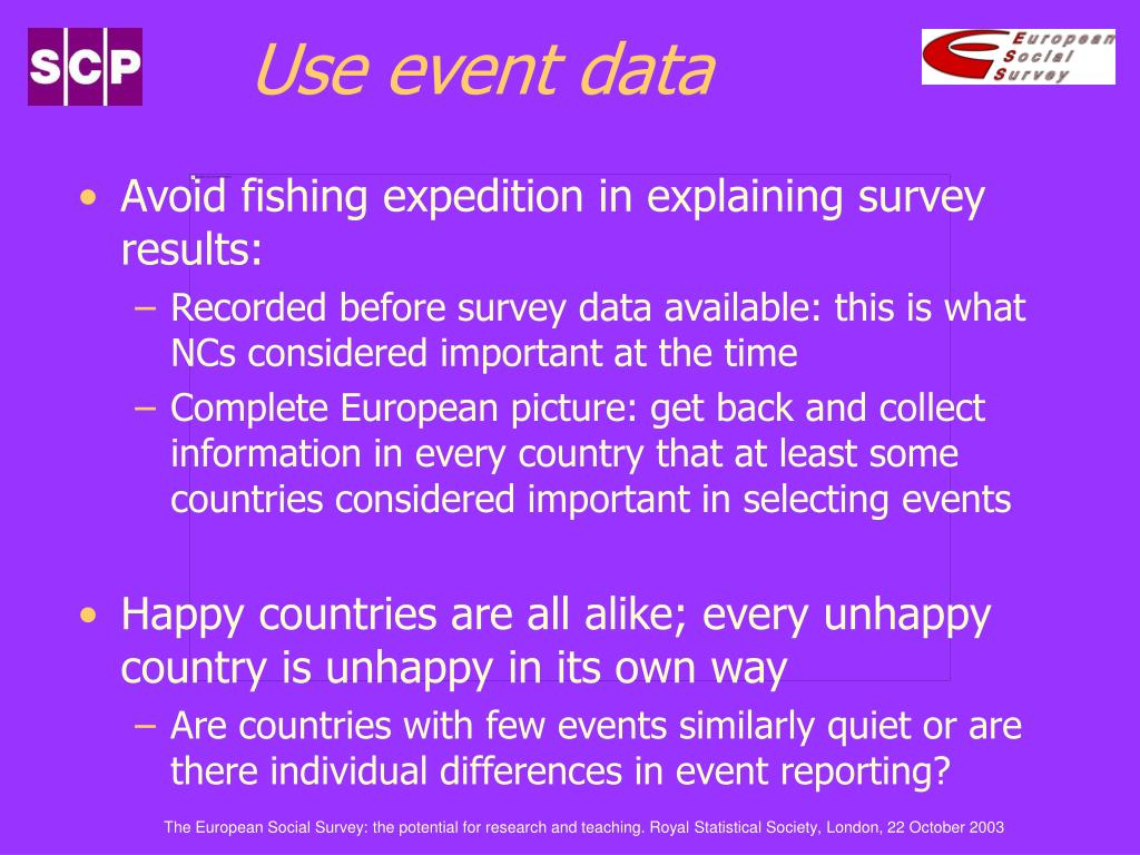 Use event data