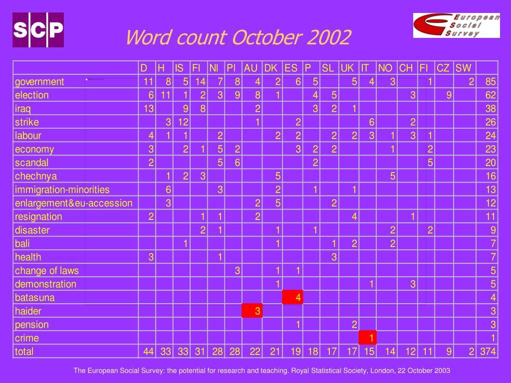 Word count October 2002