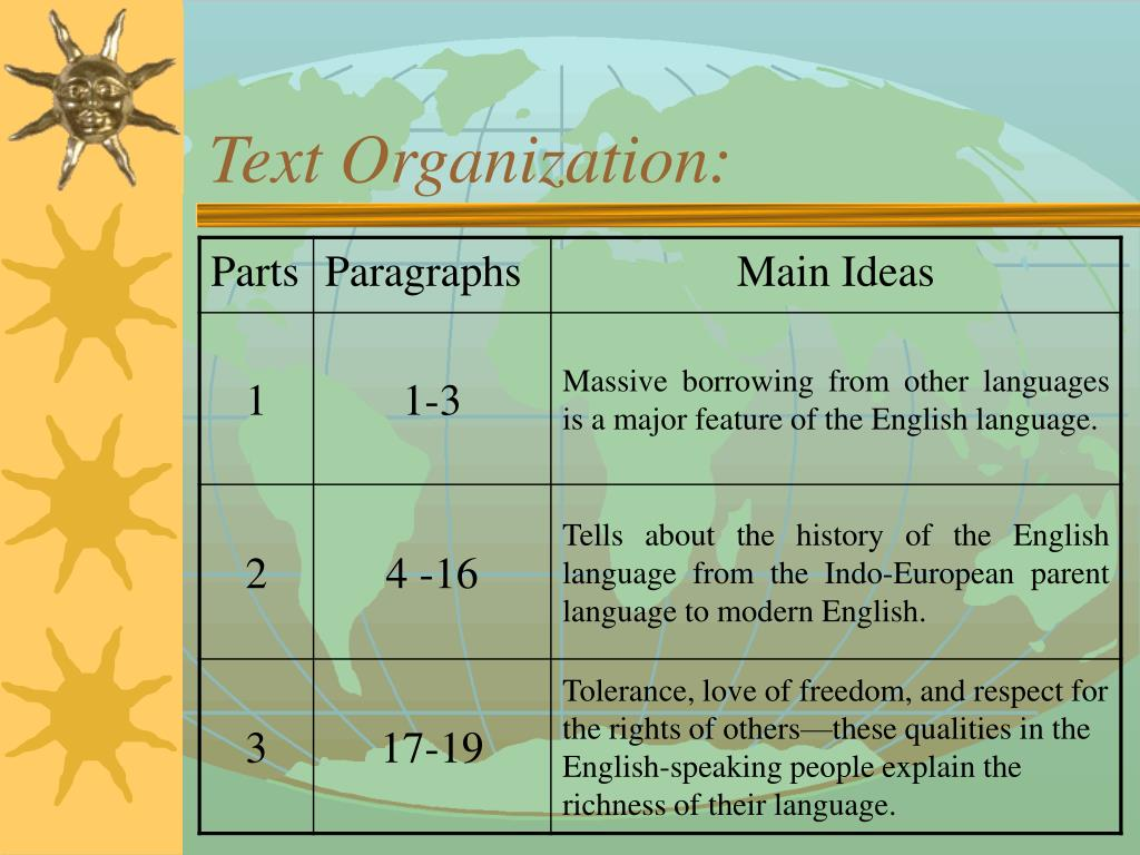 Text Organization: