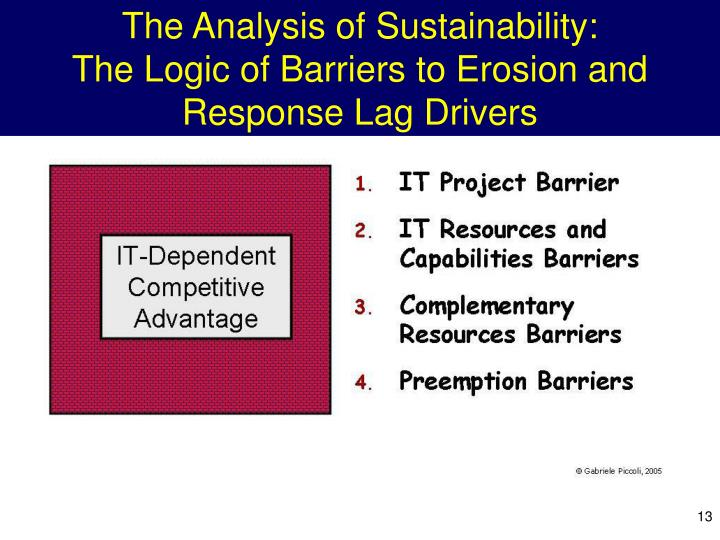 The Analysis of Sustainability: