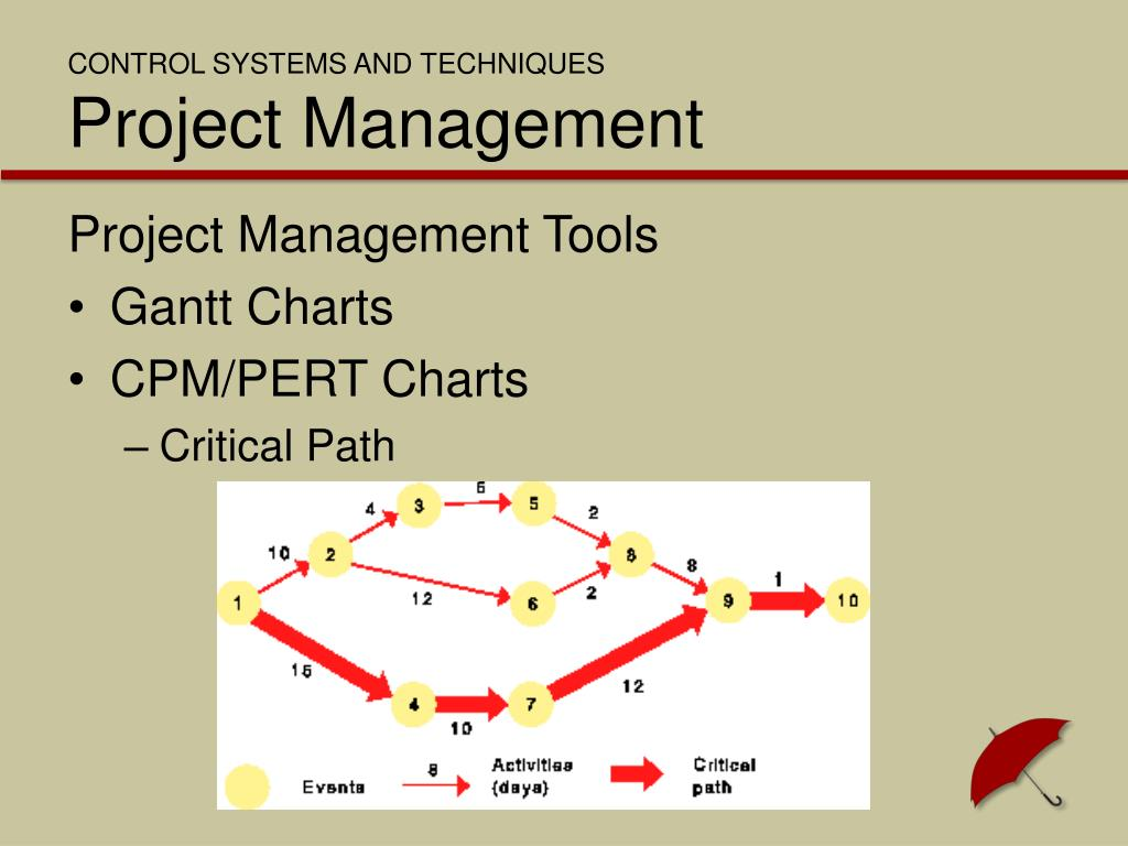 CONTROL SYSTEMS AND TECHNIQUES