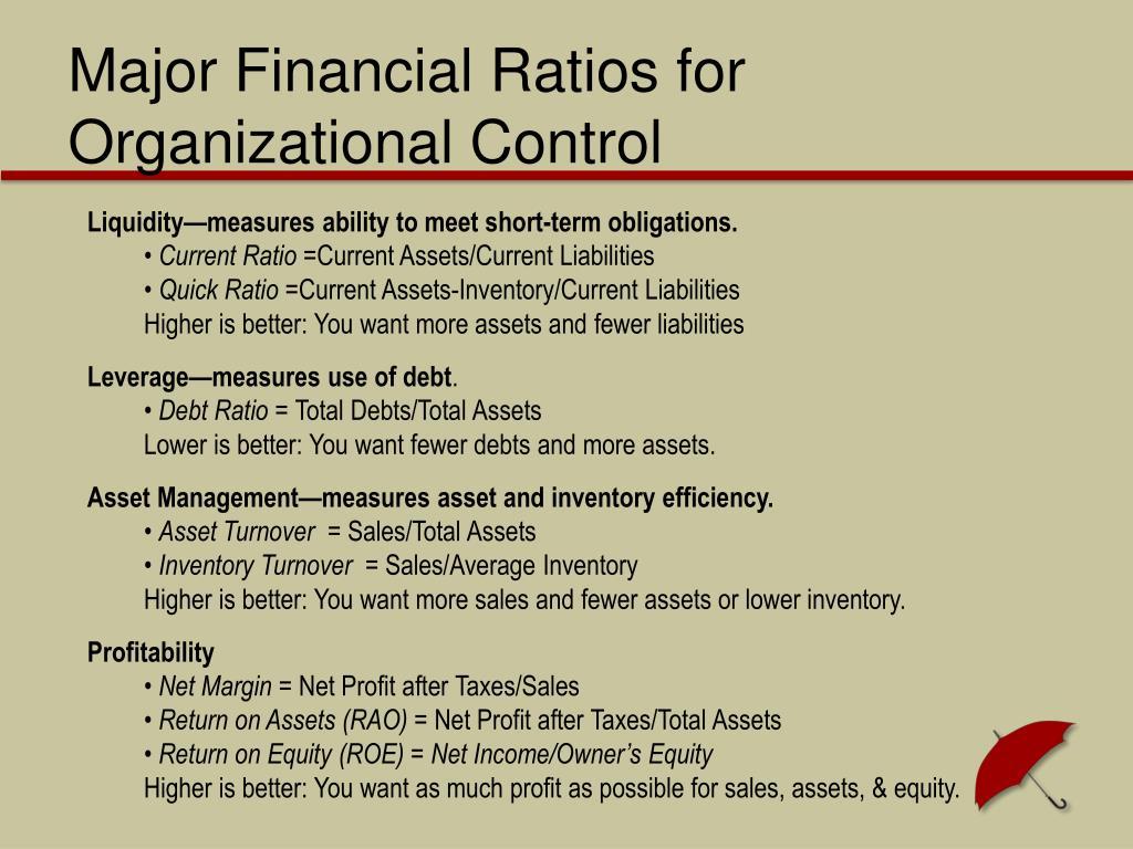 Major Financial Ratios for Organizational Control
