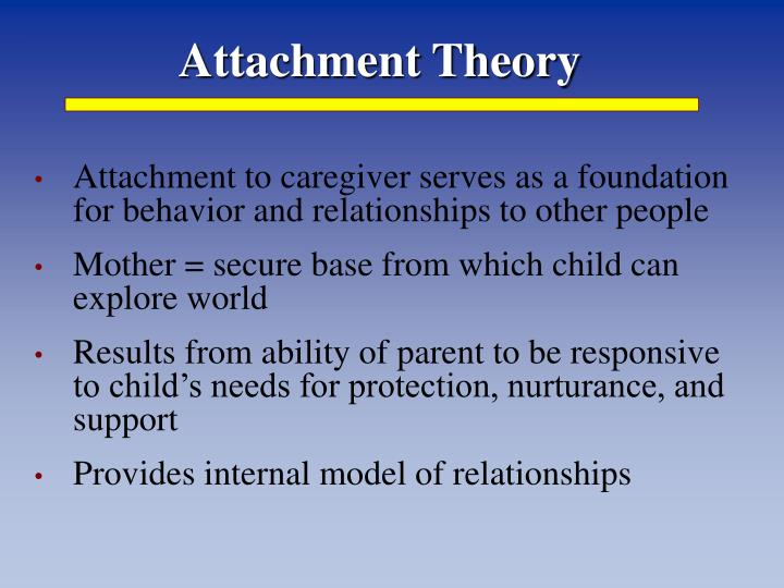 bolwbys theory of attachment John bowlby was a researcher who developed a theory about children and their developmental needs that has had a profound effect on childcare.