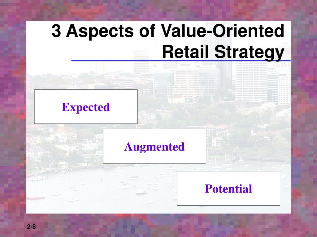 3 Aspects of Value-Oriented Retail Strategy