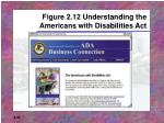 figure 2 12 understanding the americans with disabilities act