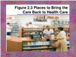 figure 2 3 places to bring the care back to health care