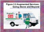figure 2 5 augmented services going above and beyond