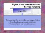 figure 2 8b characteristics of service retailing