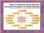 figure 2 9 selected factors affecting consumer perceptions of service retailing