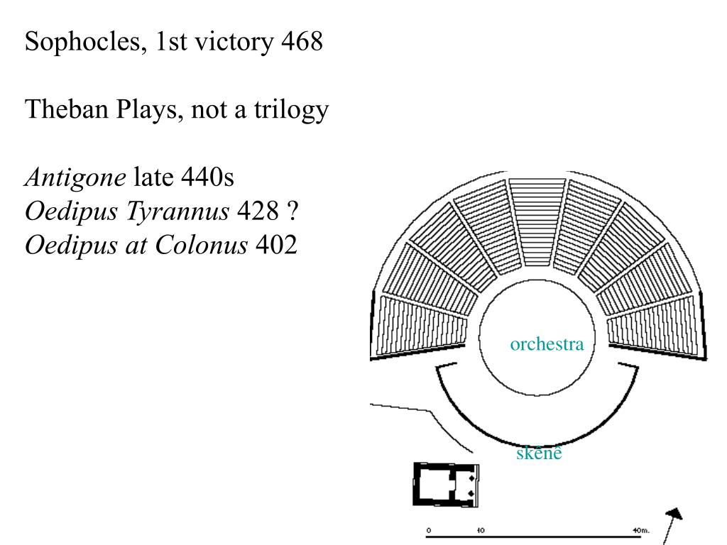 Sophocles, 1st victory 468