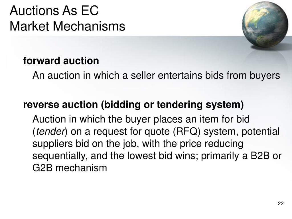 Auctions As EC