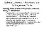 sabina lovibond plato and the pythagorean table2