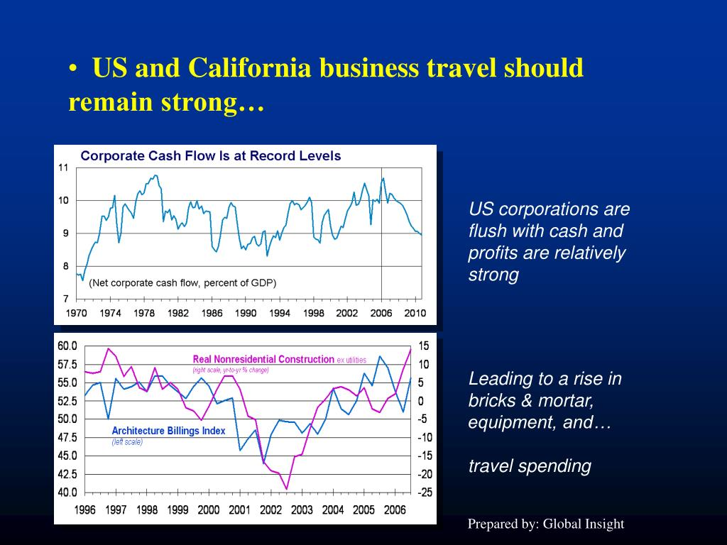 US and California business travel should remain strong…