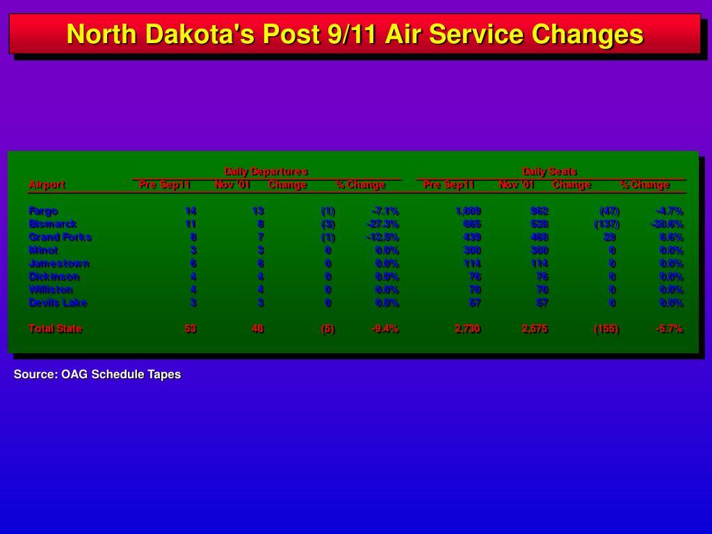 North Dakota's Post 9/11 Air Service Changes