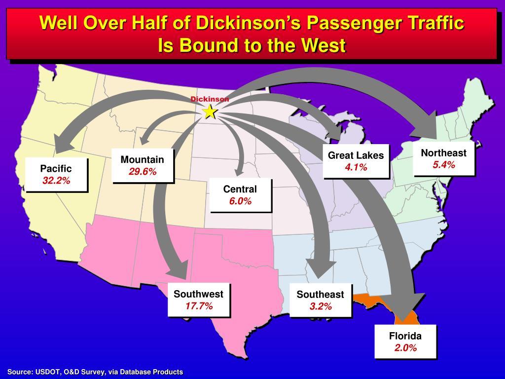 Well Over Half of Dickinson's Passenger Traffic