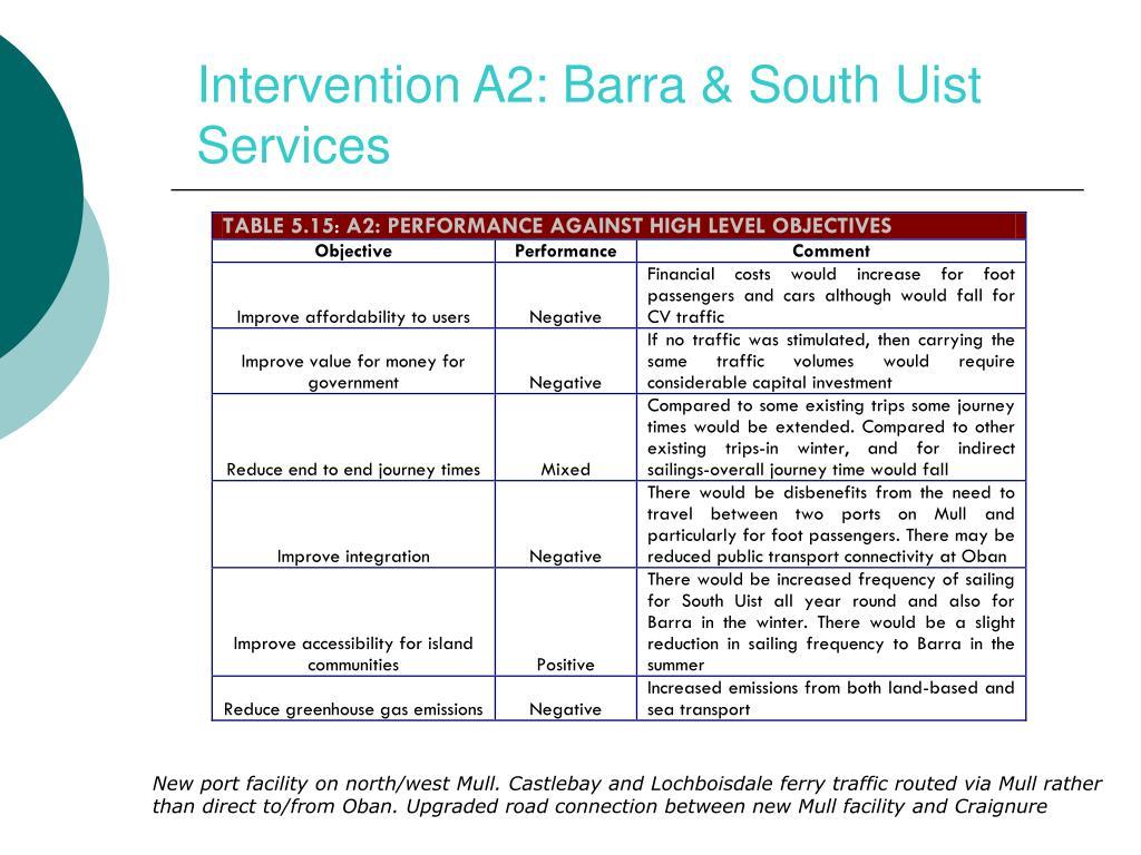 Intervention A2: Barra & South Uist