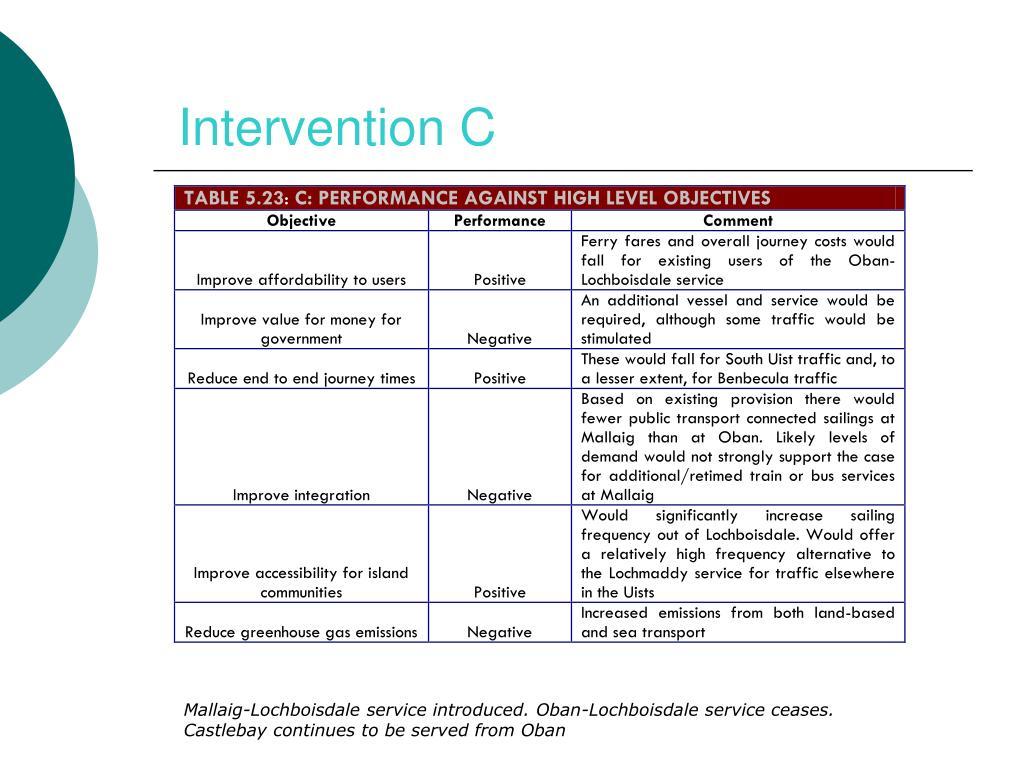 Intervention C